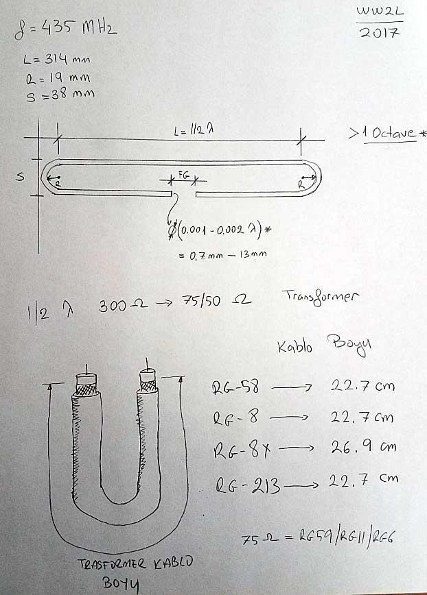 70cm Kapalı Dipol Anten-1